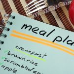 Is A 1200 Calorie Meal Plan Healthy