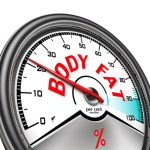 Proven Tips to Burn Fat Safely