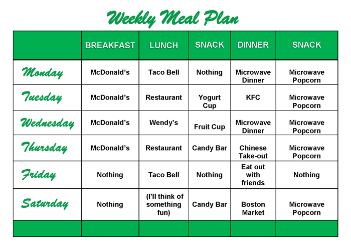 Planning Healthy Meals